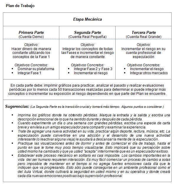 Curso avanzado forex pdf