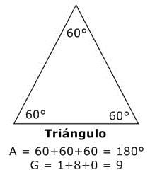 2.triangulo