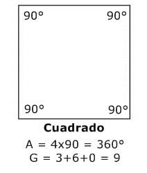 3.cuadrado