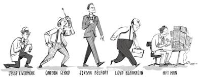 La evolución de Wall Street.