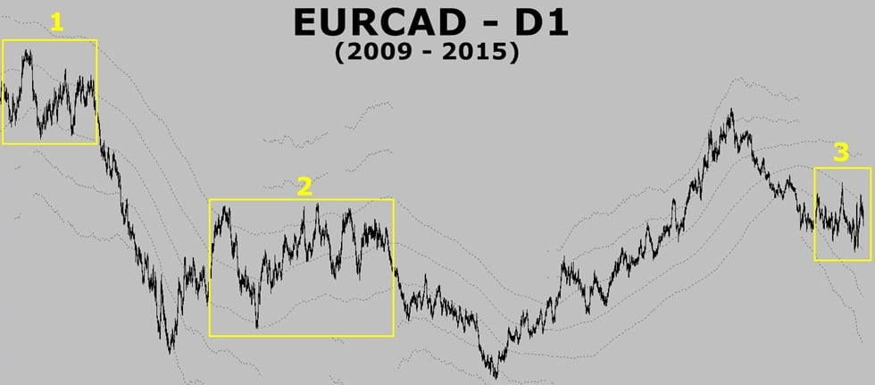 adr-eurcad